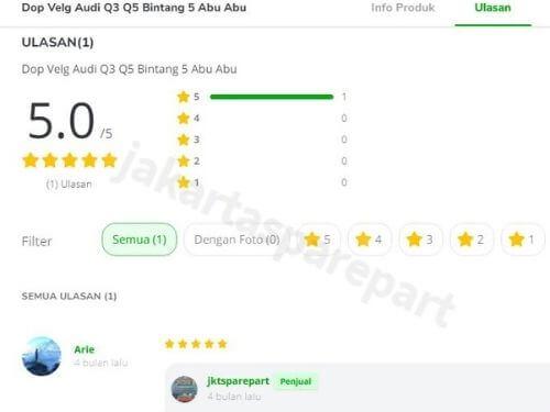 Review-Dop-Velg-Audi-Q3-Q5-Bintang-5-Warna-Abu-Abu